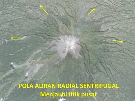 Pola Aliran Radial Sentrifugal : arah aliran menjauhi/meninggalkan titik pusat.