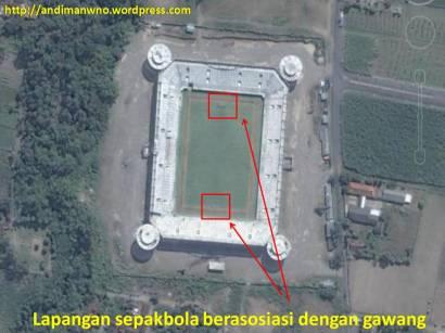 Lapangan Sepakbola berasosiasi dengan gawang yang ada di dua sisi lapangan.