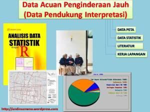 Data Acuan