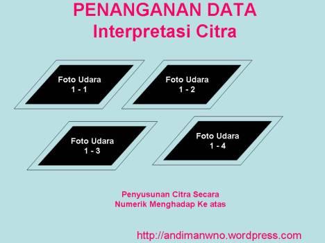Penanganan Data 1