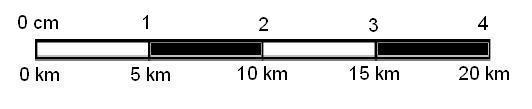 Skala Garis (Grafis)